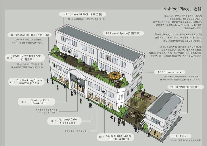 Nishiogi Place.jpg